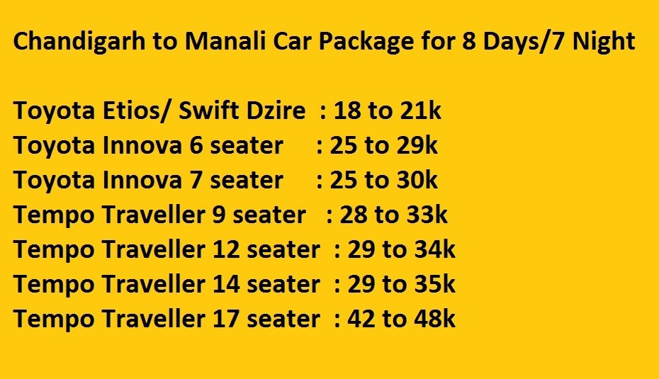 Chandigarh to Manali Car Package