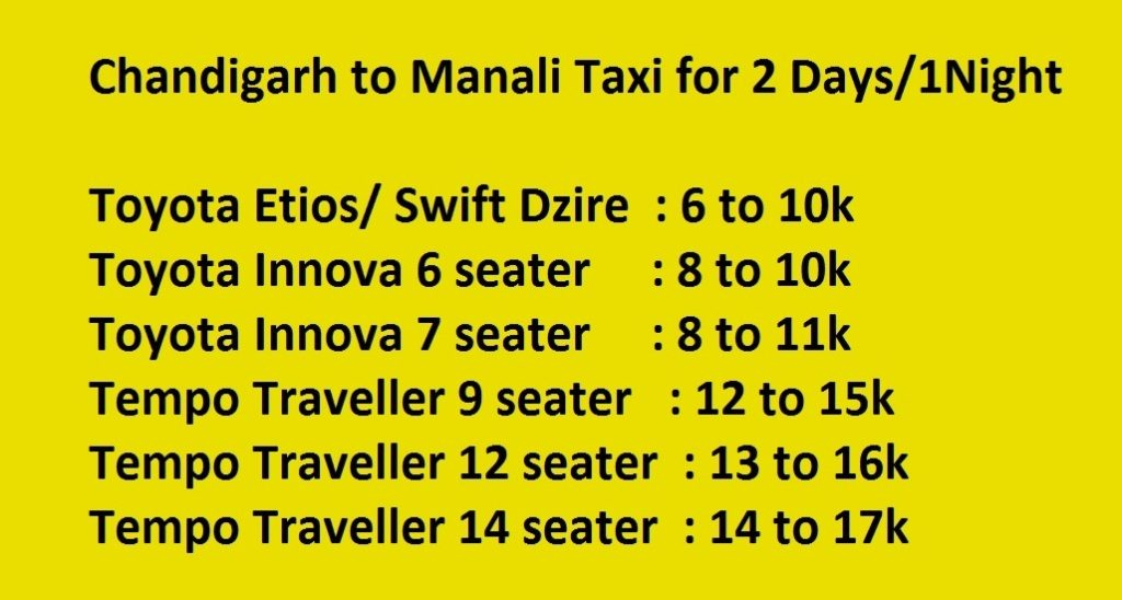 Chandigarh to Manali Car Rental fleets