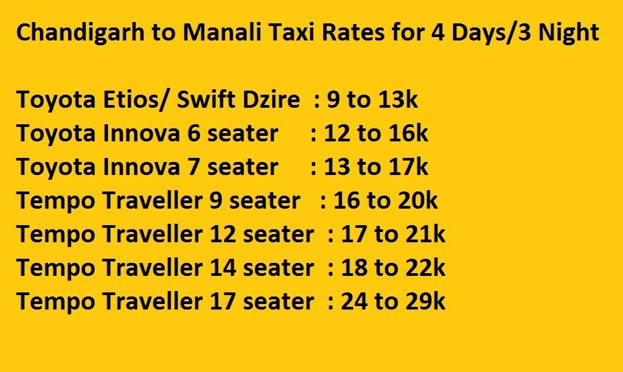 Chandigarh to Manali Taxi Rates
