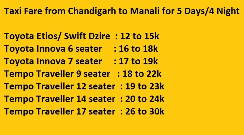Taxi Fare from Chandigarh to Manali
