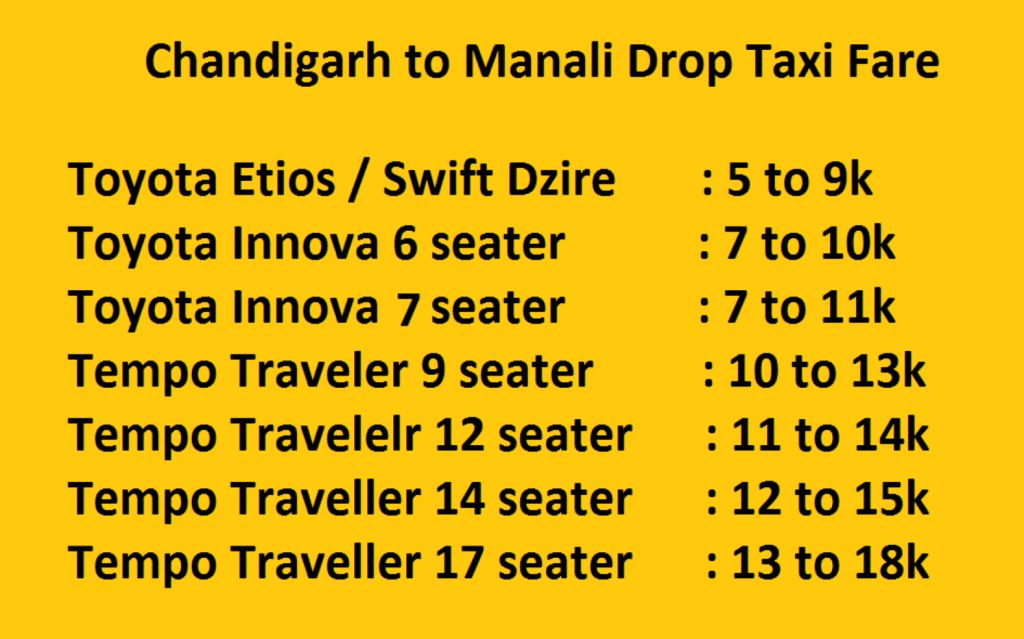 chandigarh to manali taxi fare